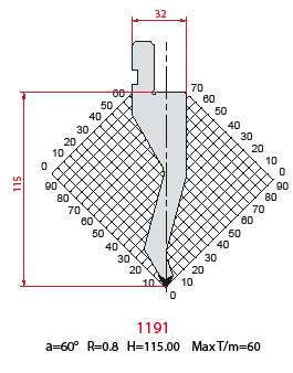 1191: Poinçon 60° r0.8 h 115